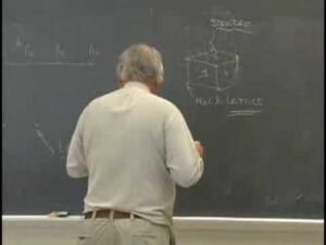 Introduction to Crystallography - Part 2