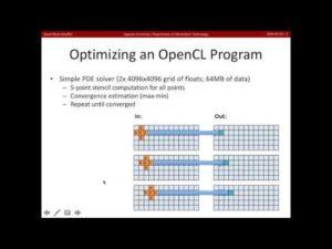 OpenCL Optimization Tutorial
