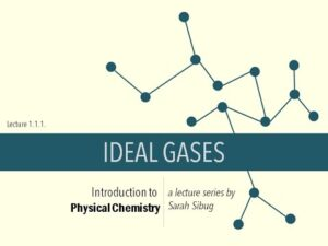 Lecture series on thermodynamics