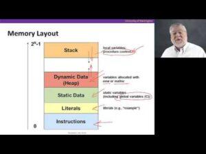 Procedures, Video 1: Stacks