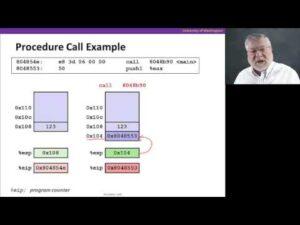 Procedures, Video 2: Call stack